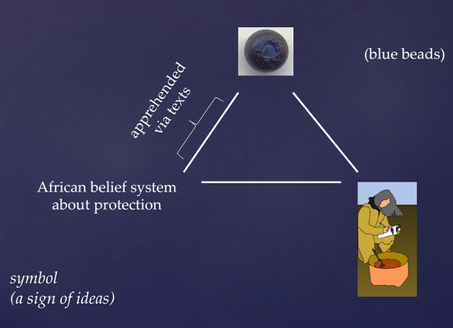 Figure 2. An archaeologist may also derive meaning from blue beads using a symbolic framework, but should we? Must we?