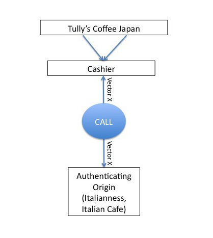 Figure 1. Aoi's Grammar